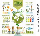 ecology infographic | Shutterstock .eps vector #195941363