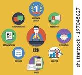 satın alma,analiz,analitik,işbirliği,ticaret,şirket,tüketici,ilgili kişi,müşteri,veritabanı,girişimci,deneyim,el,etkileşim,sadakat