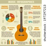 music infographics with guitar | Shutterstock .eps vector #197297213