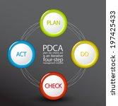 vector pdca  plan do check act  ... | Shutterstock .eps vector #197425433
