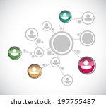 people diagram network...   Shutterstock . vector #197755487