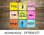Small photo of vital energy concept - food, exercise, mindset and sleep handwritten on colorful sticky notes
