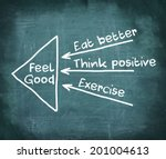 positive thinking  eexercise ... | Shutterstock . vector #201004613