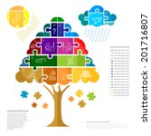 infographic with puzzle tree...