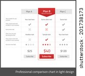 comparison table for 3 products ... | Shutterstock .eps vector #201738173