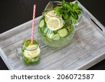 Water With Lemon  Mint  Ginger...
