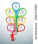 business human ideas bubble... | Shutterstock .eps vector #206417083
