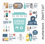 infographic garbage annual... | Shutterstock .eps vector #206471167