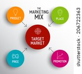 vector 4p marketing mix model   ... | Shutterstock .eps vector #206722363