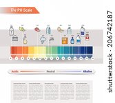 the ph scale | Shutterstock .eps vector #206742187