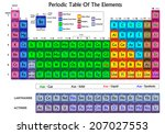 periodic table of the elements. ... | Shutterstock .eps vector #207027553