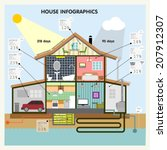 set elements of smart house... | Shutterstock .eps vector #207912307