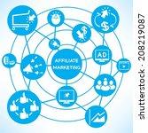 affiliate marketing  online... | Shutterstock .eps vector #208219087