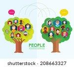 people icon conceptual vector... | Shutterstock .eps vector #208663327