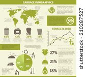 Garbage Recycling Infographic...
