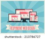 responsive web design poster