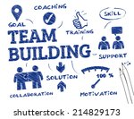 team building concept   chart... | Shutterstock .eps vector #214829173