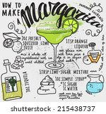 How To Make A Margarita...