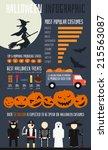 halloween infographic   vector... | Shutterstock .eps vector #215563087
