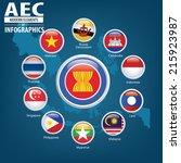 aec  asean economic community... | Shutterstock .eps vector #215923987