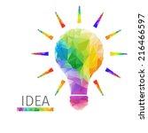 Creative Concept Of The Idea...