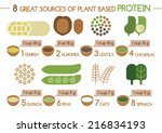 8 sources of plant based... | Shutterstock .eps vector #216834193