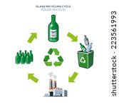 life cycle of glass bottle... | Shutterstock .eps vector #223561993