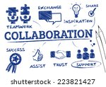 collaboration concept. chart... | Shutterstock .eps vector #223821427