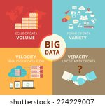 infographic flat vector concept ... | Shutterstock .eps vector #224229007