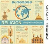 religion infographics. vector... | Shutterstock .eps vector #224994397