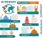 religion infographics. vector... | Shutterstock .eps vector #224994427