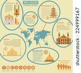 religion infographics. vector... | Shutterstock .eps vector #224999167