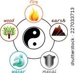 five elements | Shutterstock .eps vector #227033713