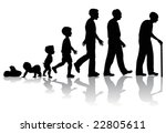 people  stages of development | Shutterstock .eps vector #22805611
