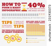 flat style infographics. how to ... | Shutterstock .eps vector #231930373