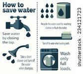 water conservation illustration ...