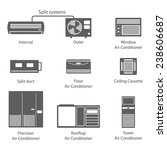 Types Of Air Conditioners Icon...