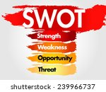 Colorful Swot Analysis Busines...