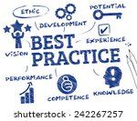 best practice. chart with... | Shutterstock .eps vector #242267257