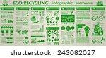 environment  ecology... | Shutterstock .eps vector #243082027