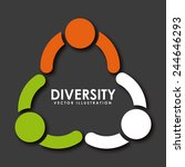 diversity concept design ... | Shutterstock .eps vector #244646293