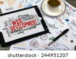 web development word cloud with ... | Shutterstock . vector #244951207