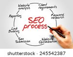 seo process information flow... | Shutterstock . vector #245542387