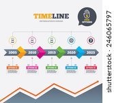 timeline infographic with... | Shutterstock .eps vector #246065797