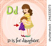 illustration of a letter d is... | Shutterstock .eps vector #246333073