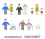 illustrated infographics on the ... | Shutterstock .eps vector #246414847