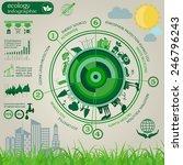 environment  ecology... | Shutterstock .eps vector #246796243