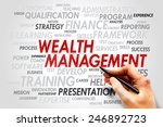 wealth management word cloud ... | Shutterstock . vector #246892723
