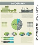 an infographics with pie graphs ... | Shutterstock .eps vector #247343443