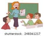 vector set if the cartoon... | Shutterstock .eps vector #248361217